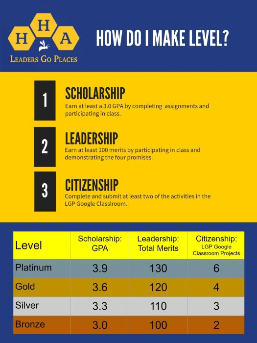 Leaders Go Places (1)